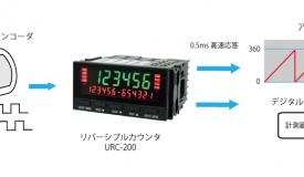 URC-200Case
